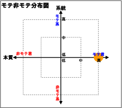 shindan-kekka17.jpg
